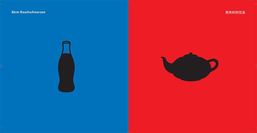 Différences entre Orient et Occident