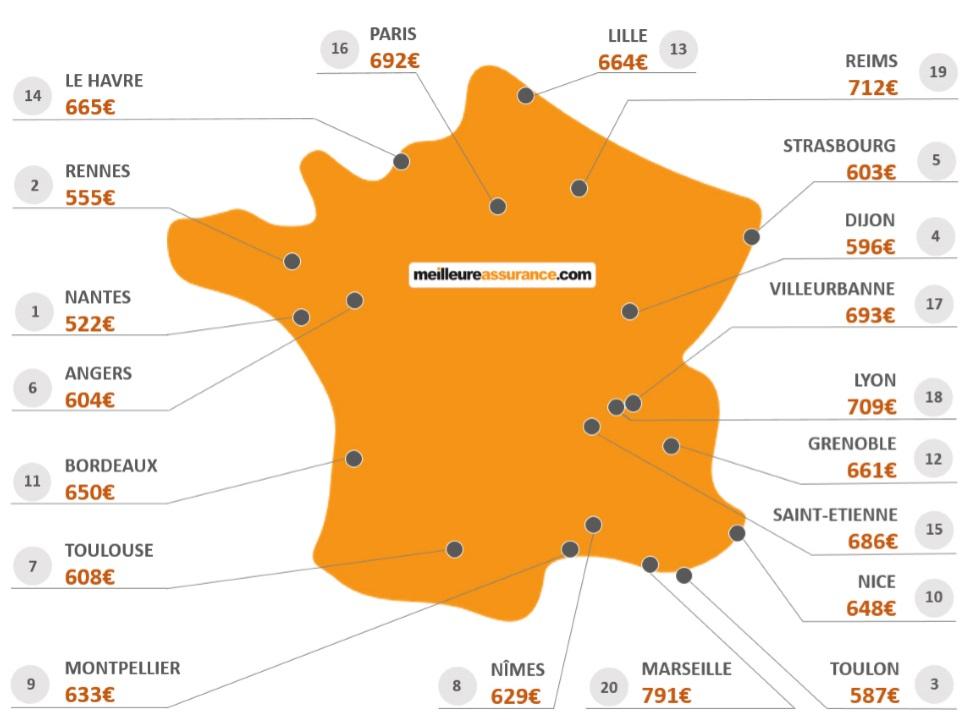 Carte de France de l'assurance auto